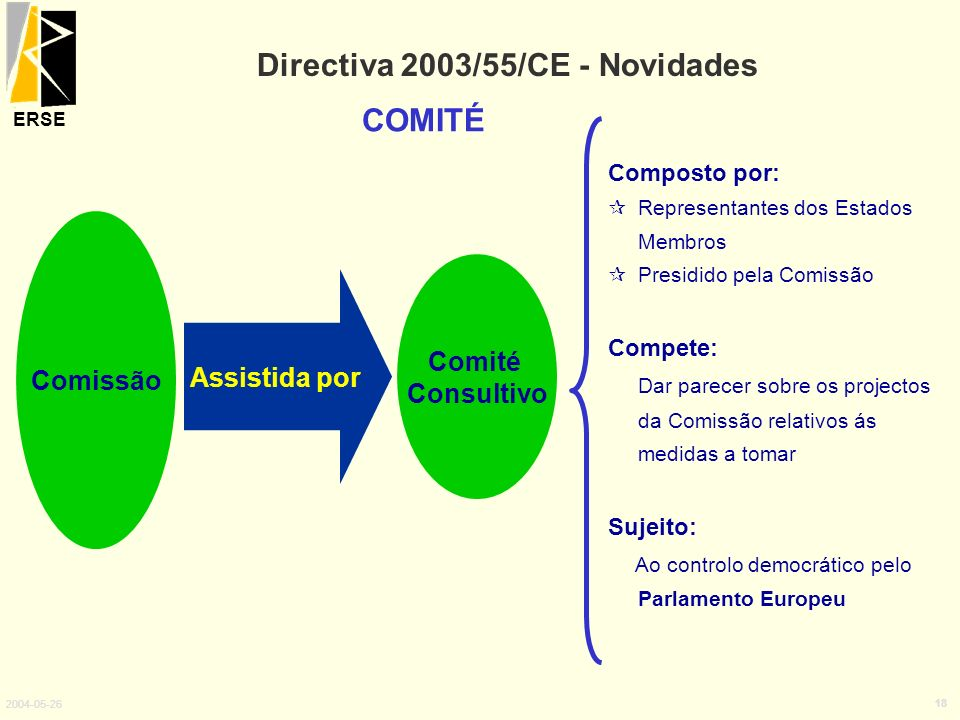 Directiva 2003/55/CE - Novidades