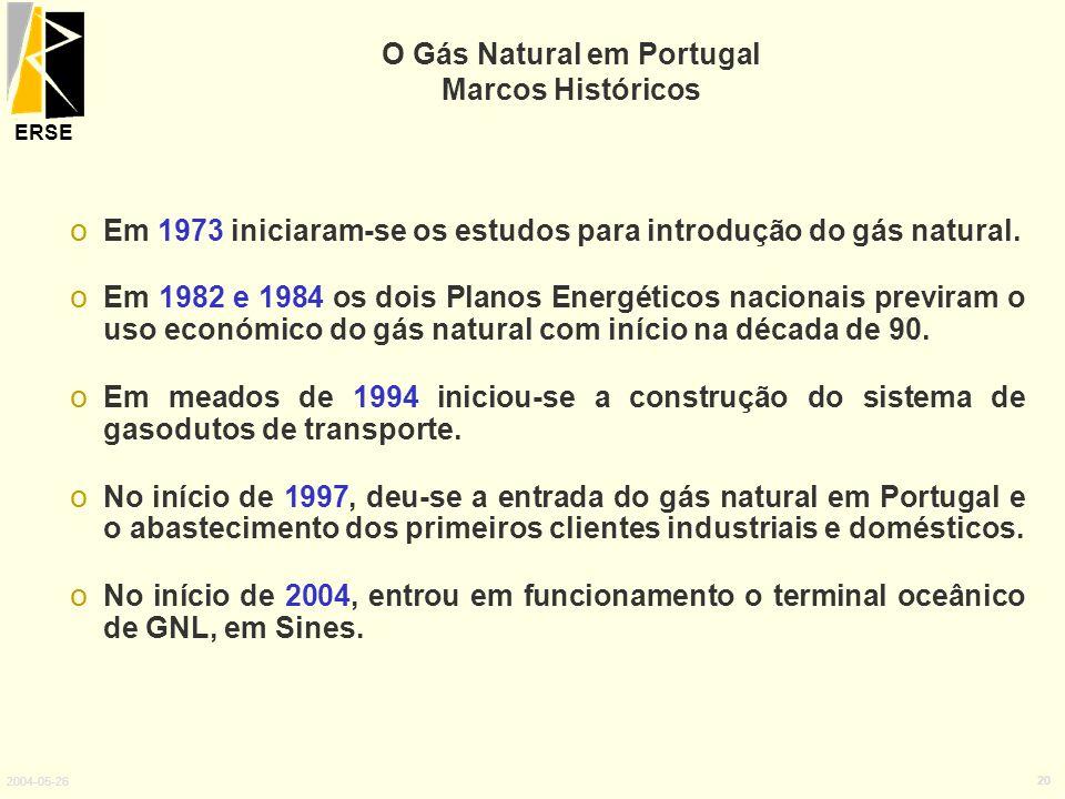 O Gás Natural em Portugal Marcos Históricos