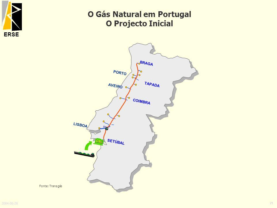 O Gás Natural em Portugal O Projecto Inicial
