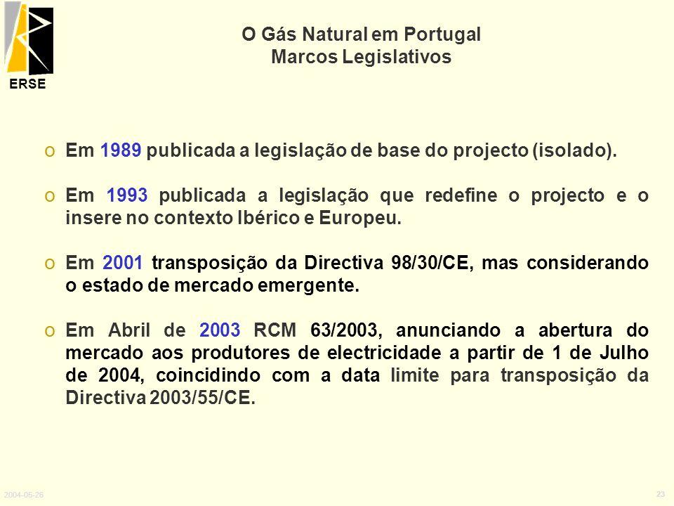O Gás Natural em Portugal Marcos Legislativos
