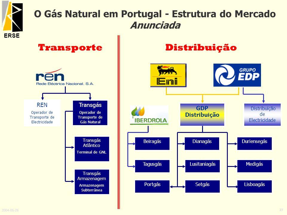 O Gás Natural em Portugal - Estrutura do Mercado Anunciada