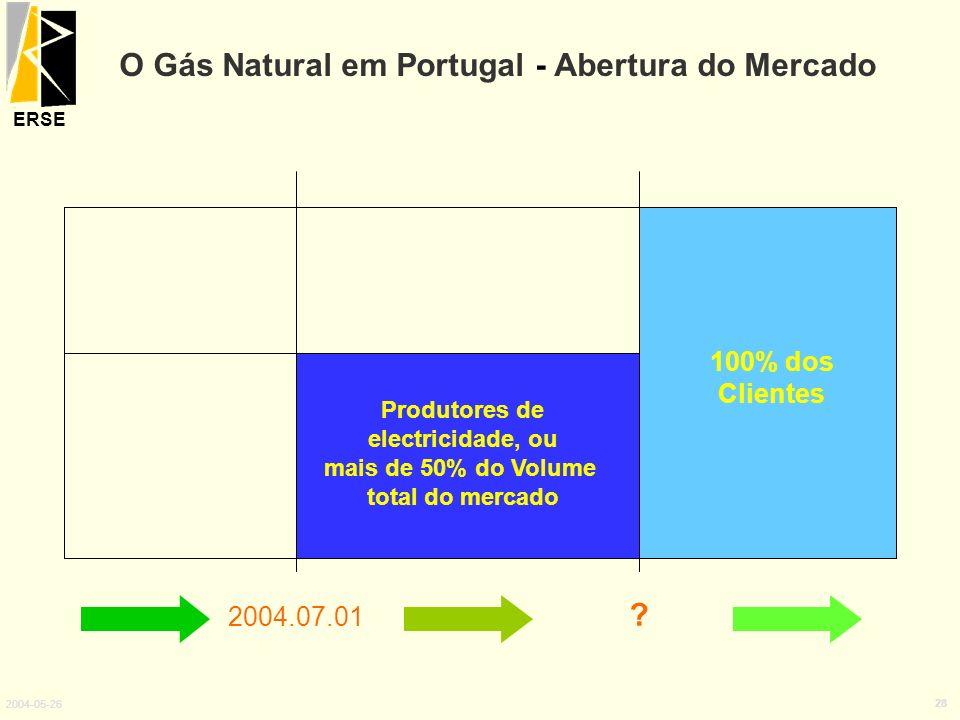 O Gás Natural em Portugal - Abertura do Mercado