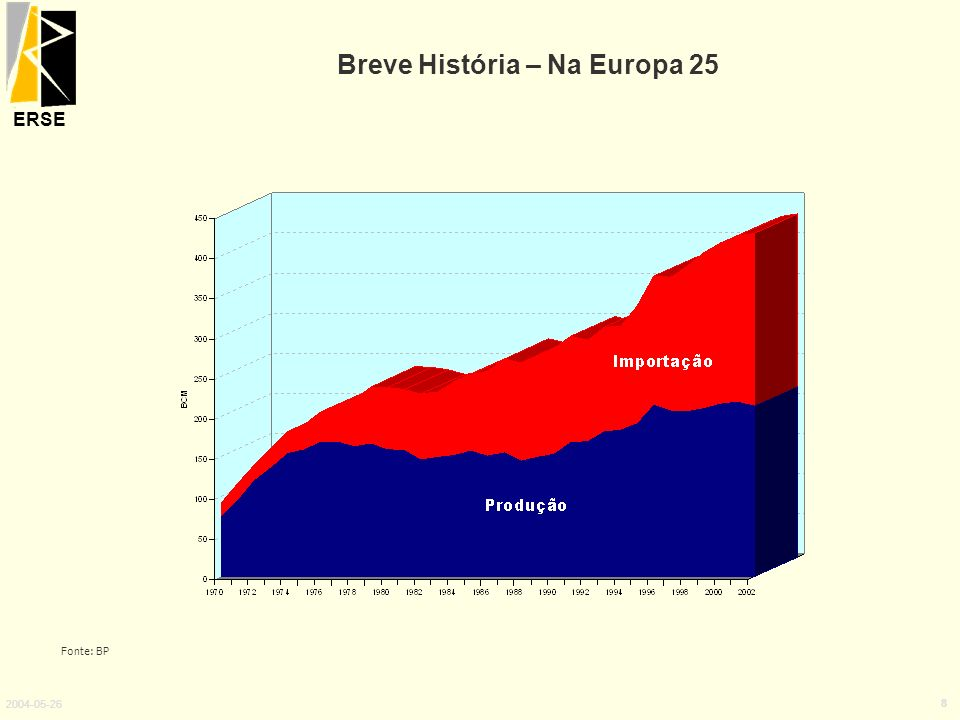 Breve História – Na Europa 25