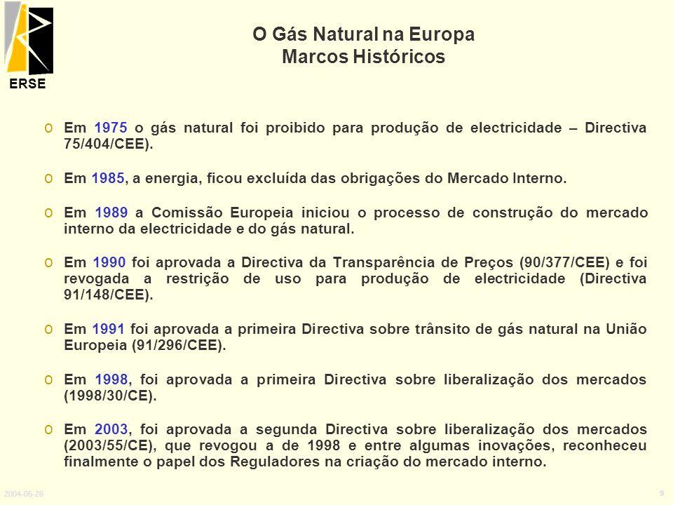 O Gás Natural na Europa Marcos Históricos