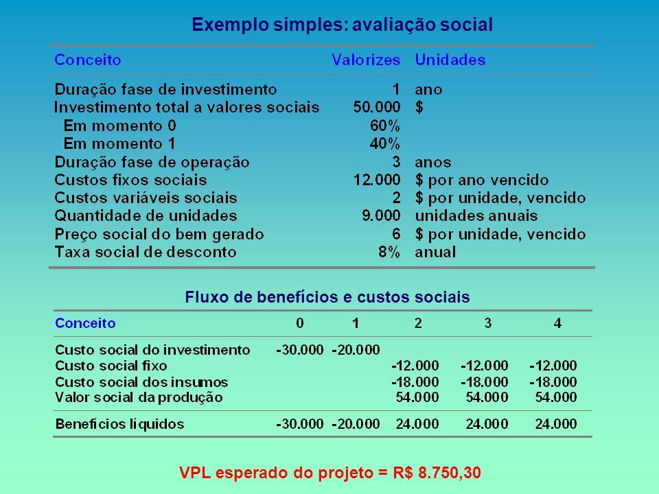 Exemplo simples: avaliação social