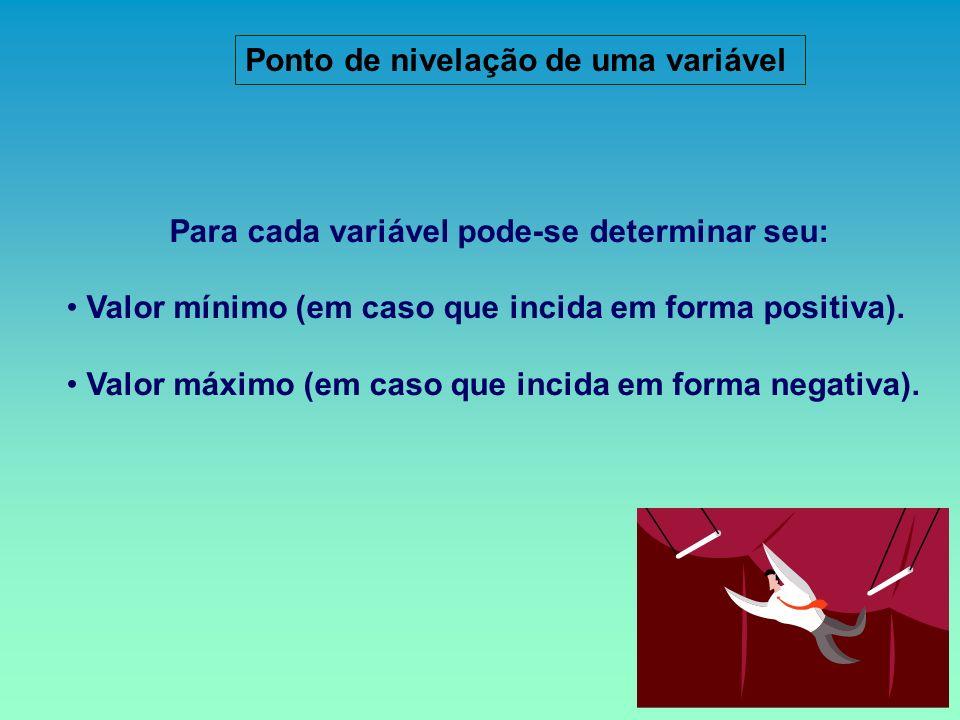 Para cada variável pode-se determinar seu: