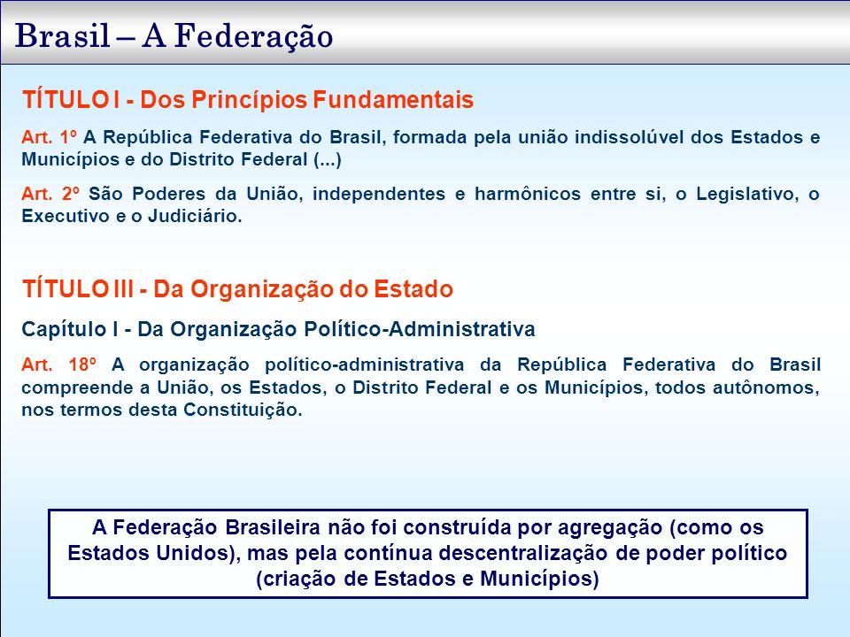 Brasil – A Federação TÍTULO I - Dos Princípios Fundamentais
