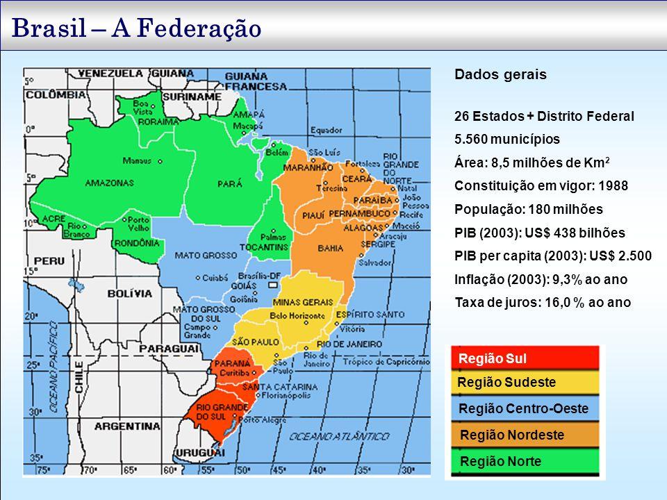 Brasil – A Federação Dados gerais 26 Estados + Distrito Federal