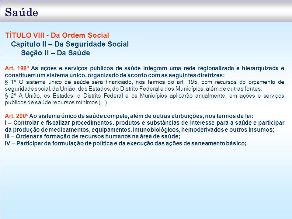 Saúde TÍTULO VIII - Da Ordem Social Capítulo II – Da Seguridade Social