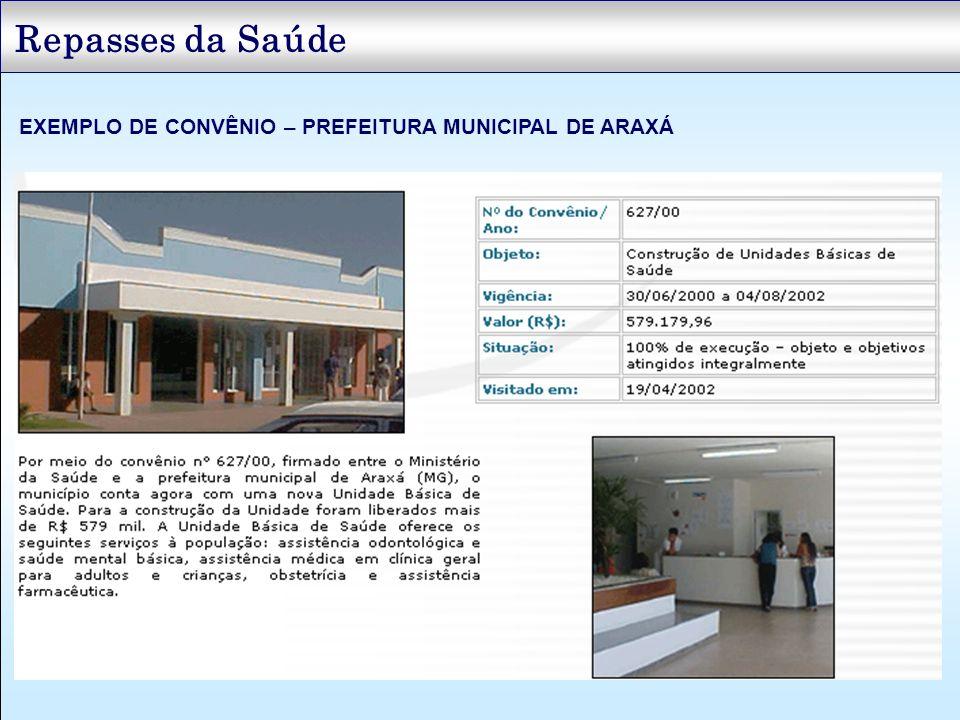 Repasses da Saúde EXEMPLO DE CONVÊNIO – PREFEITURA MUNICIPAL DE ARAXÁ