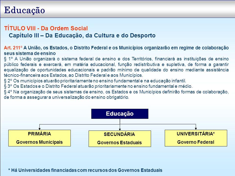 Educação TÍTULO VIII - Da Ordem Social