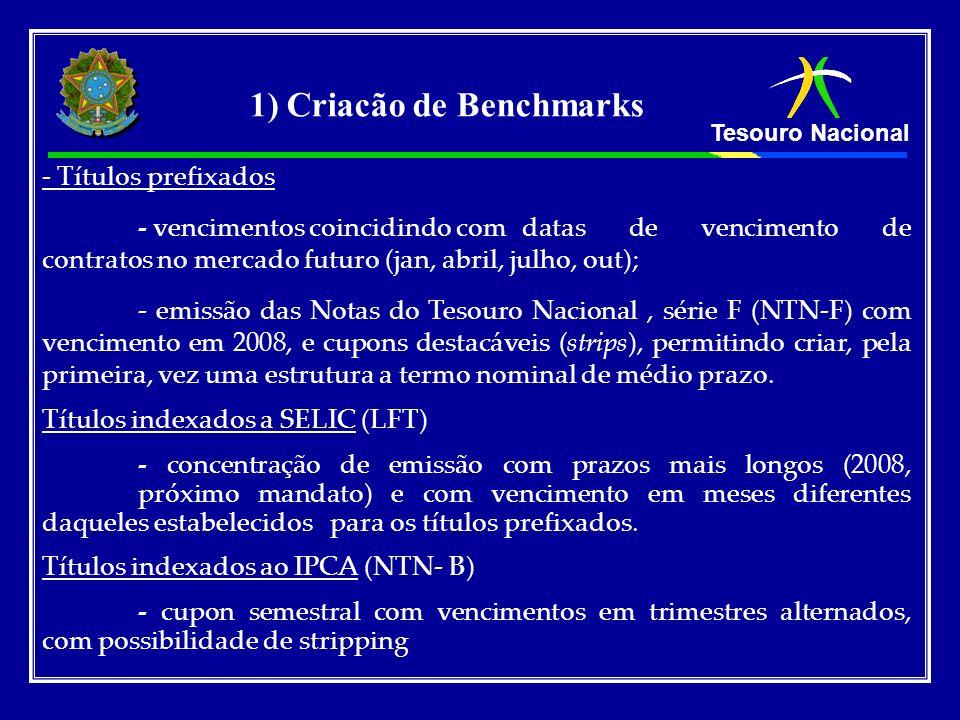 1) Criacão de Benchmarks
