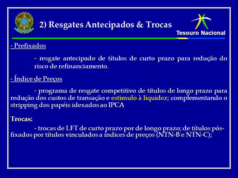 2) Resgates Antecipados & Trocas