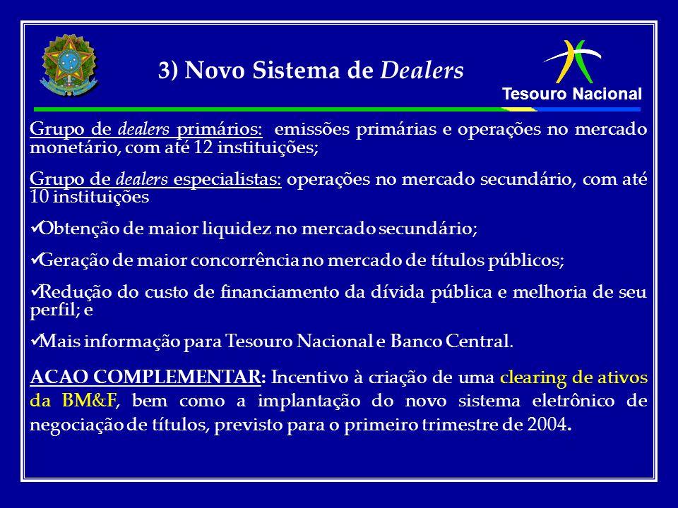 3) Novo Sistema de Dealers