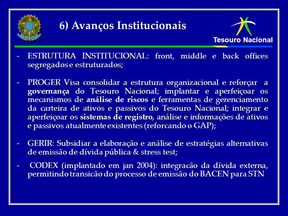 6) Avanços Institucionais