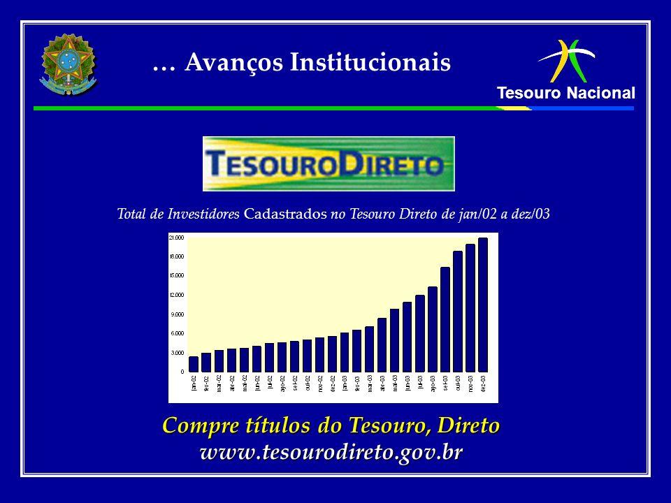 Compre títulos do Tesouro, Direto