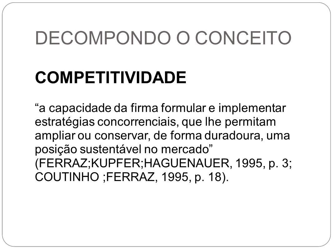 DECOMPONDO O CONCEITO COMPETITIVIDADE