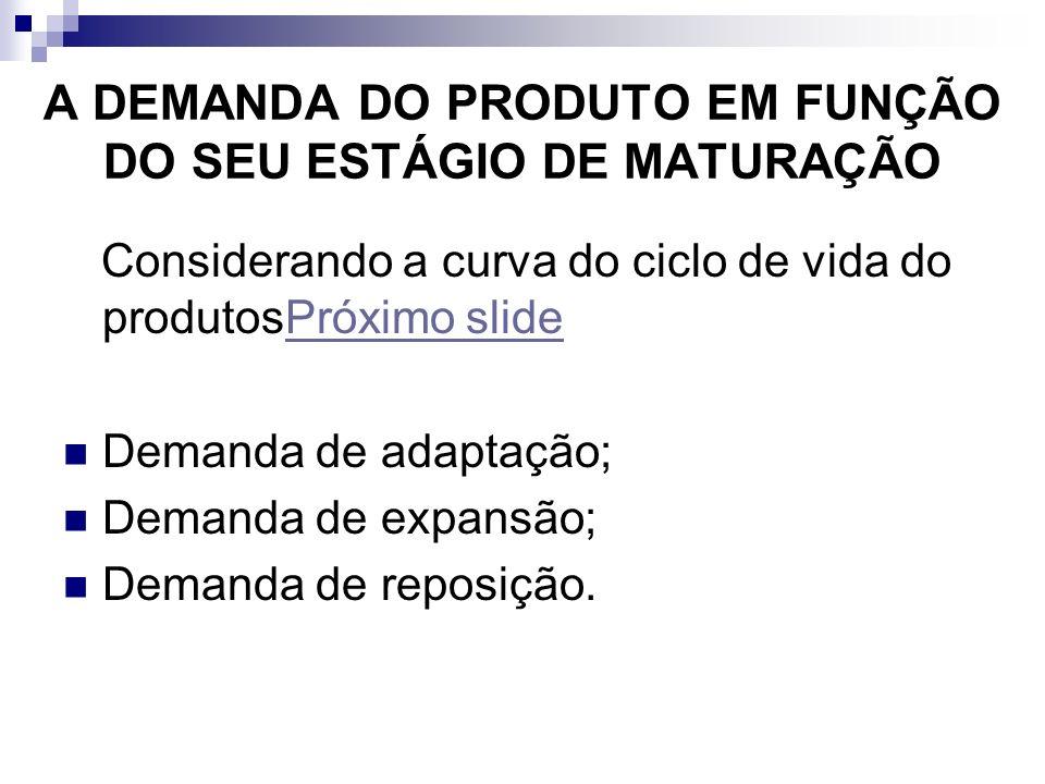 A DEMANDA DO PRODUTO EM FUNÇÃO DO SEU ESTÁGIO DE MATURAÇÃO