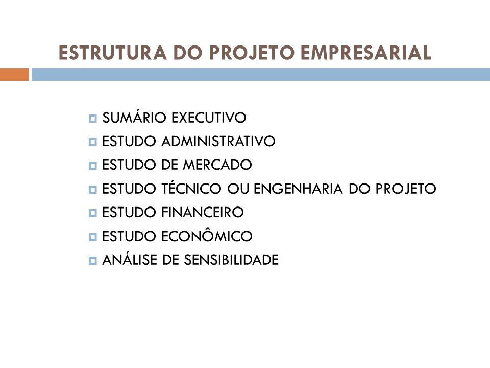 ESTRUTURA DO PROJETO EMPRESARIAL