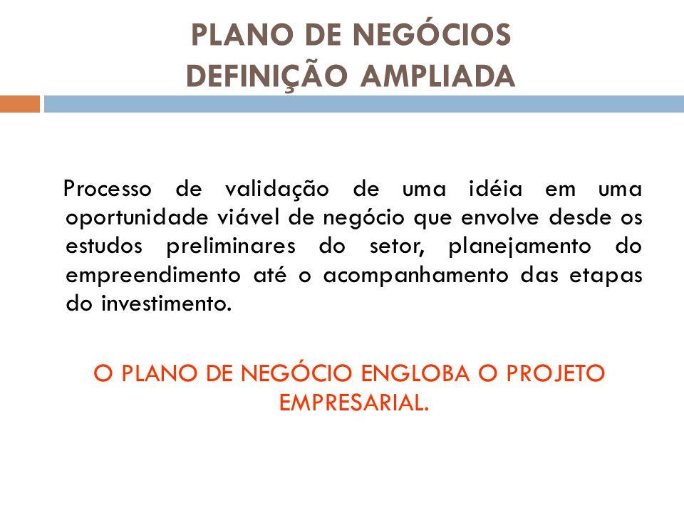 PLANO DE NEGÓCIOS DEFINIÇÃO AMPLIADA
