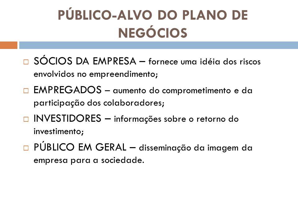 PÚBLICO-ALVO DO PLANO DE NEGÓCIOS