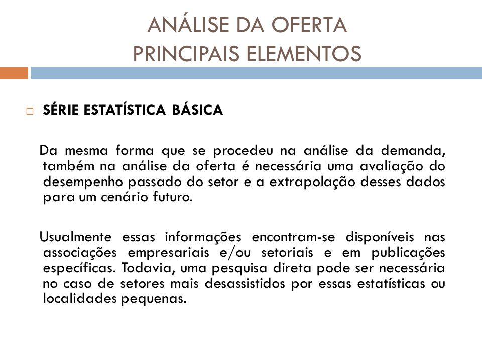 ANÁLISE DA OFERTA PRINCIPAIS ELEMENTOS