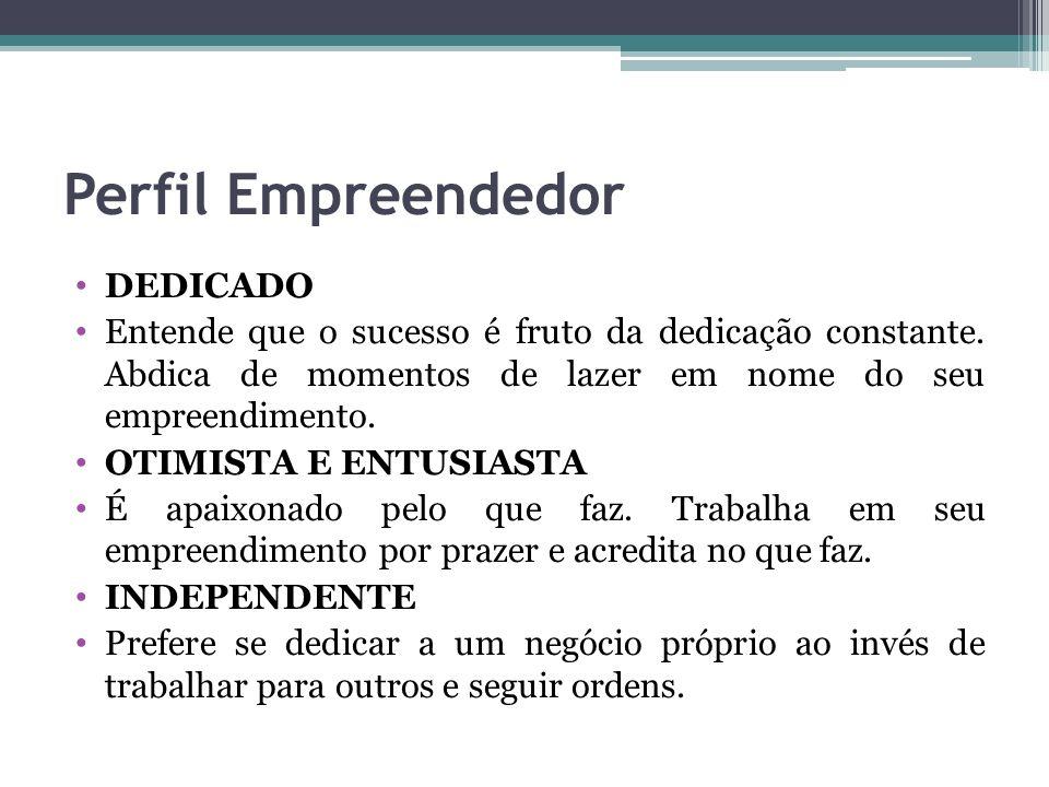 Perfil Empreendedor DEDICADO