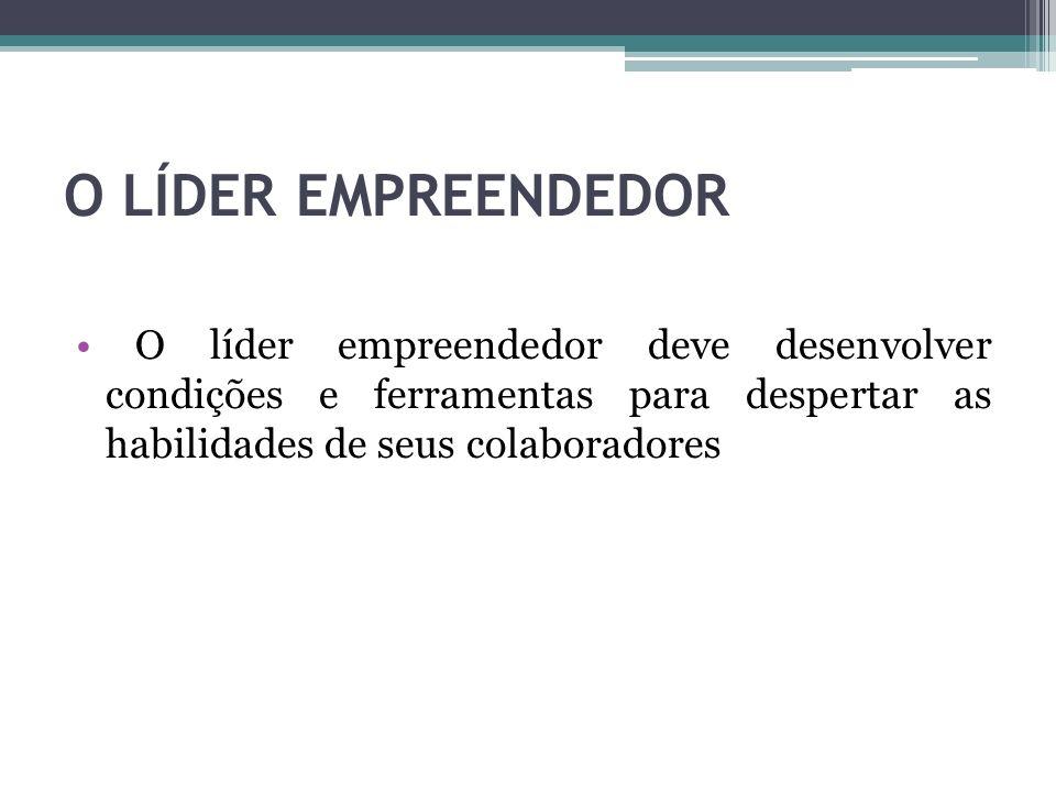 O LÍDER EMPREENDEDOR O líder empreendedor deve desenvolver condições e ferramentas para despertar as habilidades de seus colaboradores.