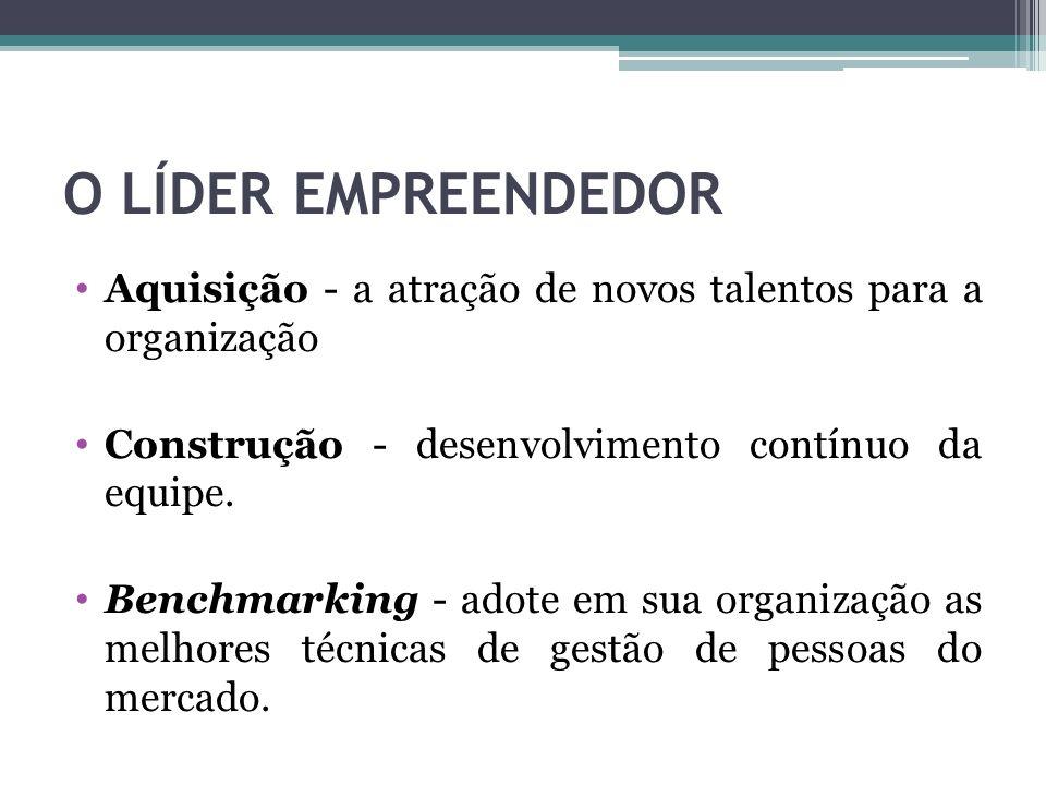 O LÍDER EMPREENDEDOR Aquisição - a atração de novos talentos para a organização. Construção - desenvolvimento contínuo da equipe.