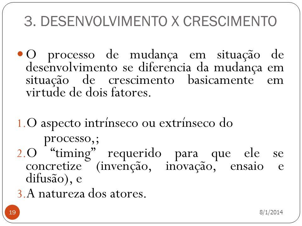 3. DESENVOLVIMENTO X CRESCIMENTO