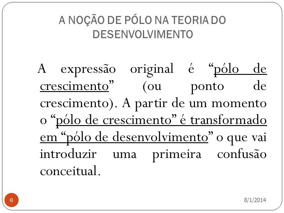 A NOÇÃO DE PÓLO NA TEORIA DO DESENVOLVIMENTO