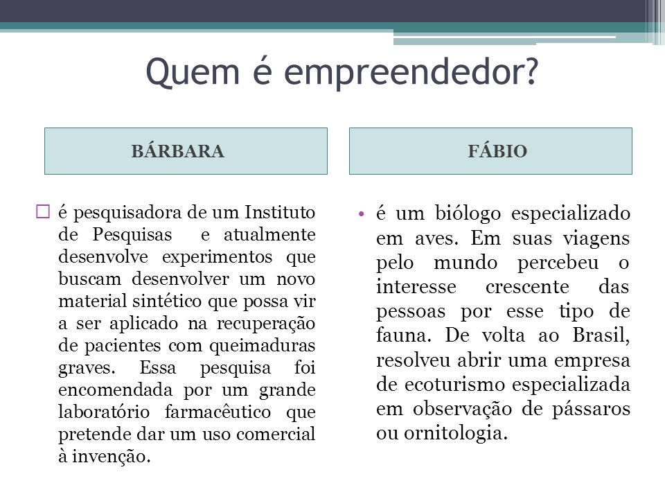 Quem é empreendedor BÁRBARA. FÁBIO.