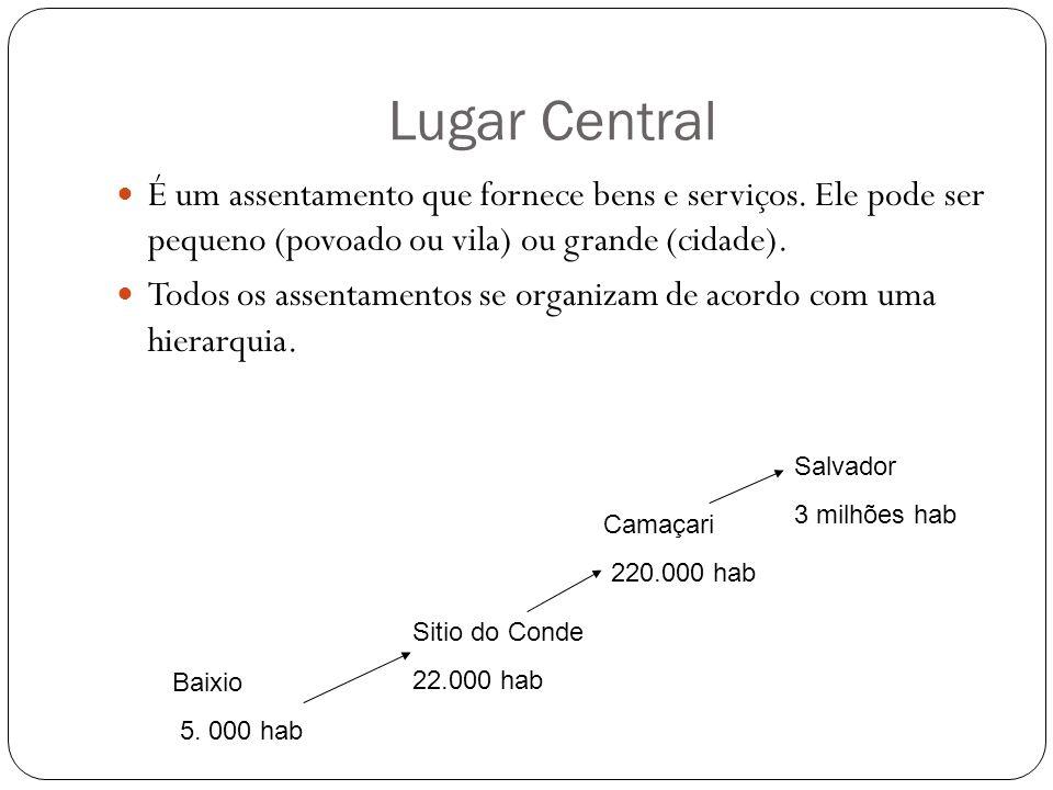 Lugar CentralÉ um assentamento que fornece bens e serviços. Ele pode ser pequeno (povoado ou vila) ou grande (cidade).