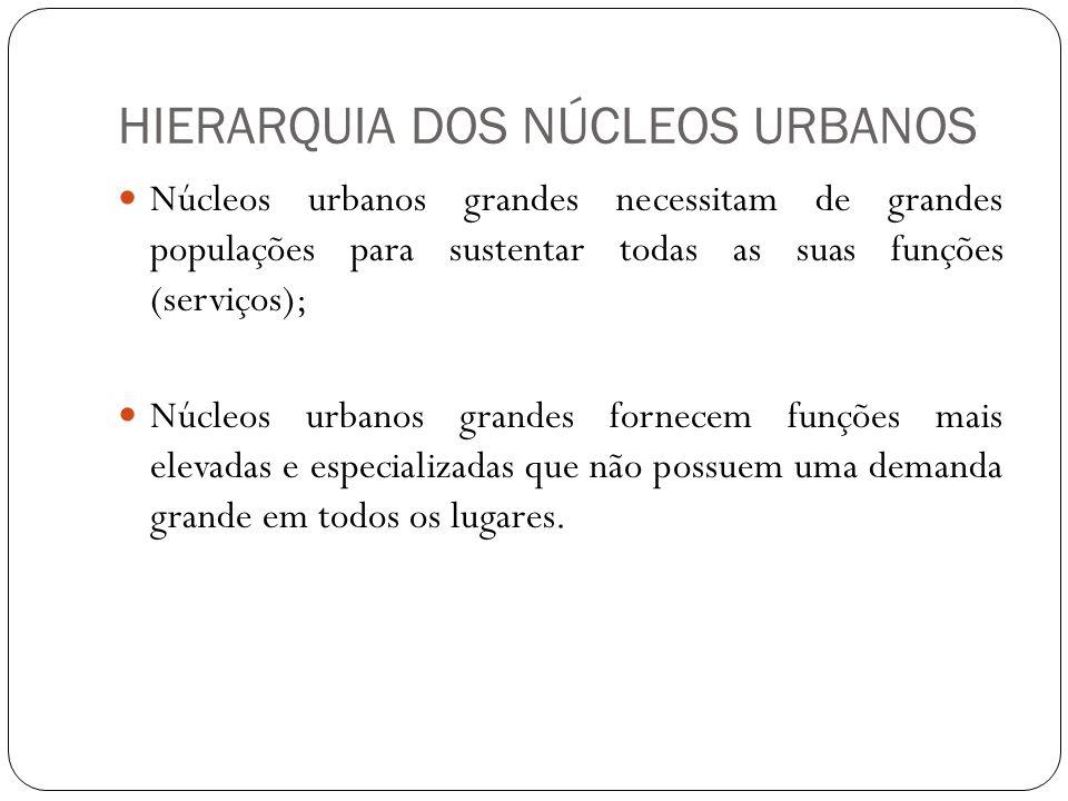 HIERARQUIA DOS NÚCLEOS URBANOS