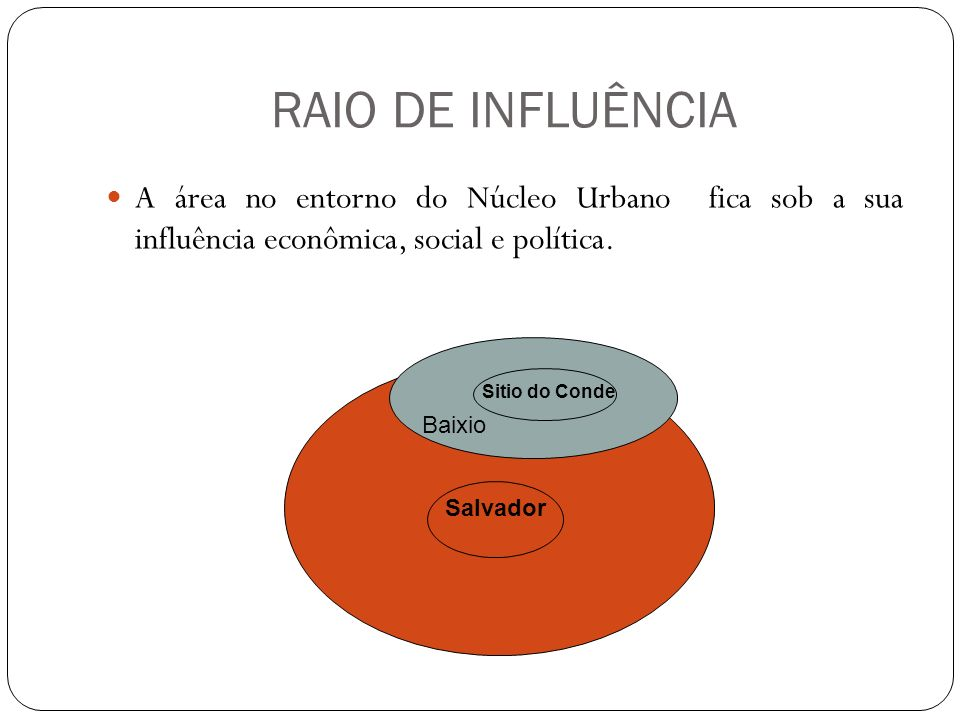 RAIO DE INFLUÊNCIAA área no entorno do Núcleo Urbano fica sob a sua influência econômica, social e política.