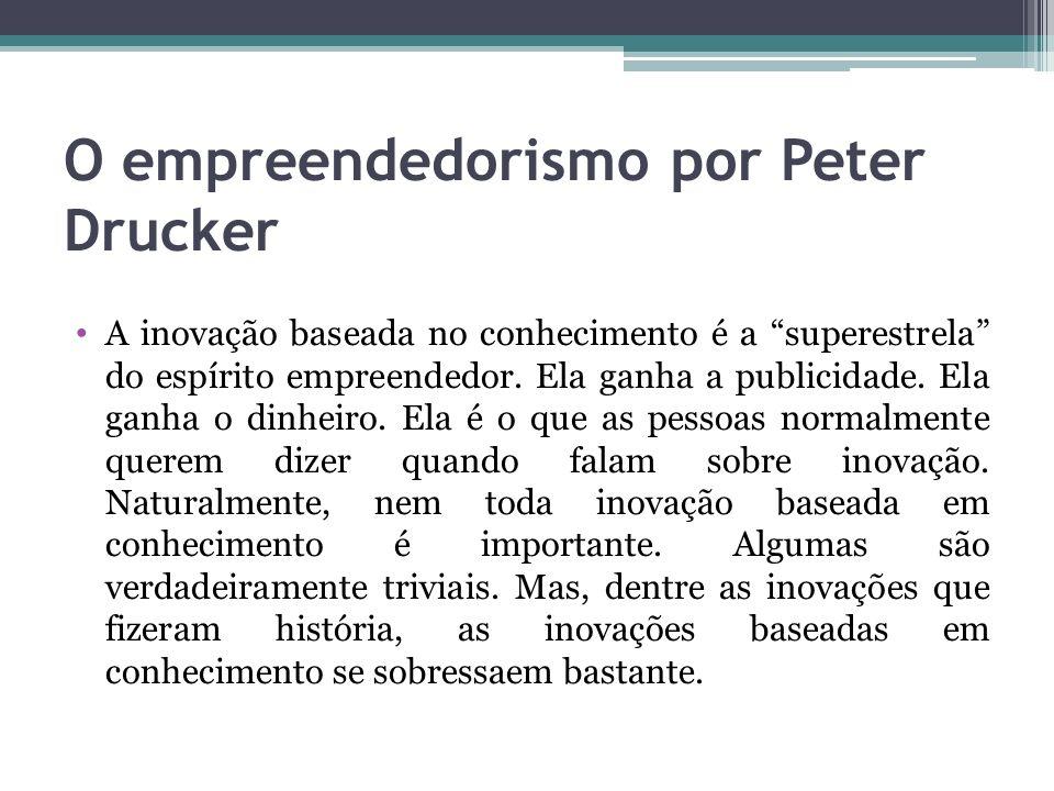 O empreendedorismo por Peter Drucker
