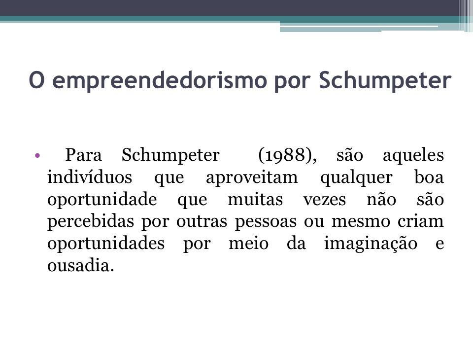 O empreendedorismo por Schumpeter