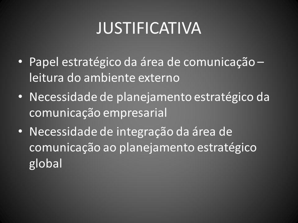 JUSTIFICATIVA Papel estratégico da área de comunicação – leitura do ambiente externo.