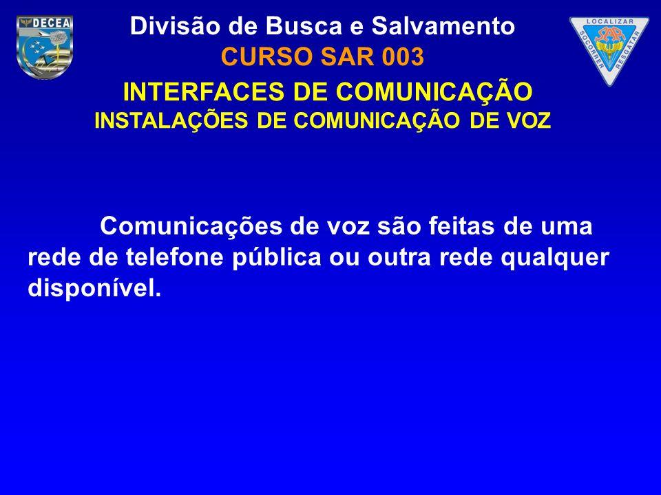 INTERFACES DE COMUNICAÇÃO INSTALAÇÕES DE COMUNICAÇÃO DE VOZ