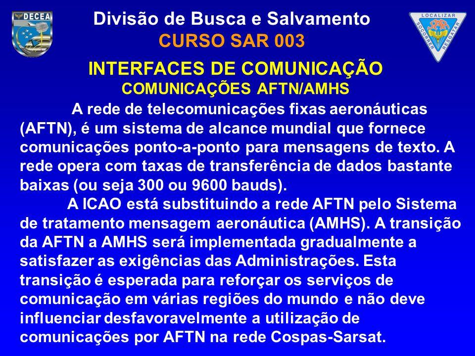 INTERFACES DE COMUNICAÇÃO COMUNICAÇÕES AFTN/AMHS