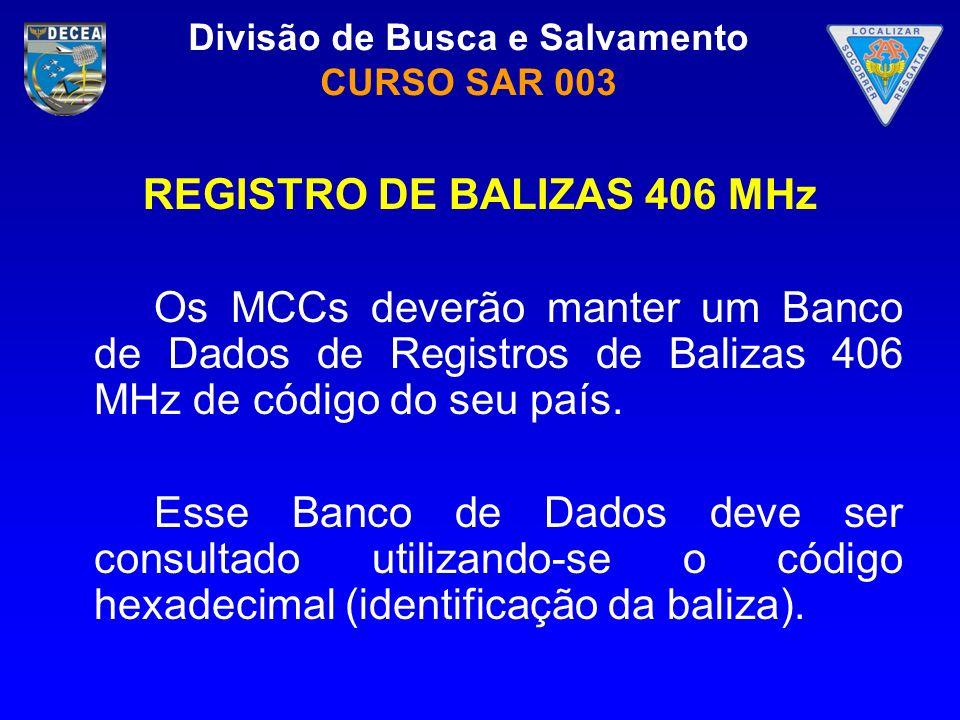 REGISTRO DE BALIZAS 406 MHz