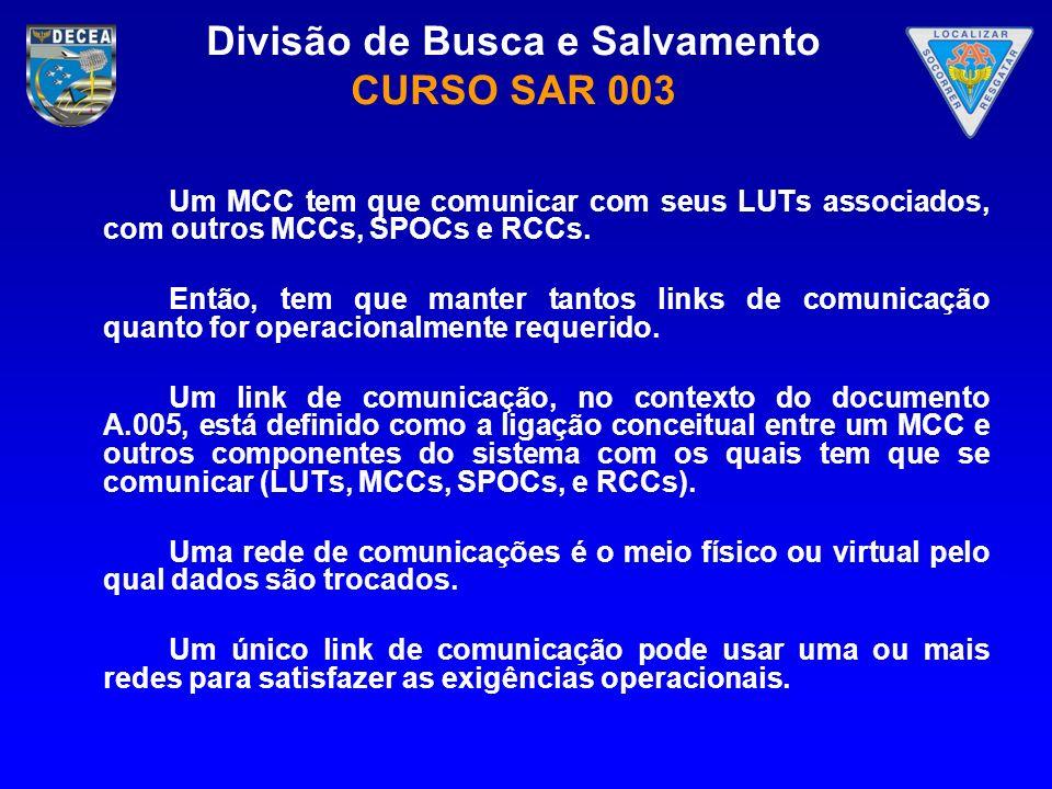 Um MCC tem que comunicar com seus LUTs associados, com outros MCCs, SPOCs e RCCs.