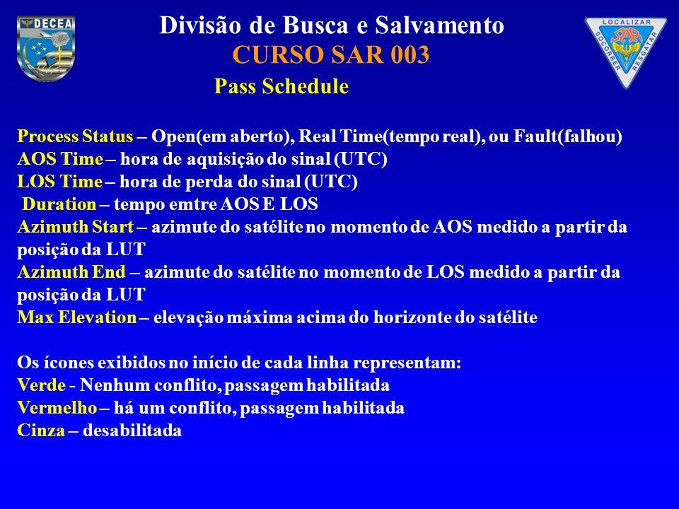Pass Schedule Process Status – Open(em aberto), Real Time(tempo real), ou Fault(falhou) AOS Time – hora de aquisição do sinal (UTC)