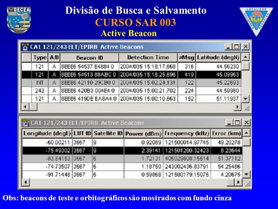 Active Beacon Obs: beacons de teste e orbitográficos são mostrados com fundo cinza