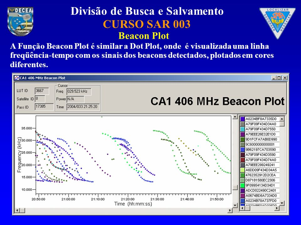 Beacon Plot