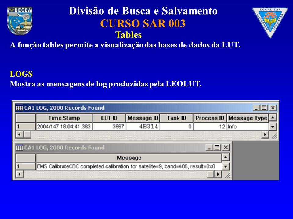 Tables A função tables permite a visualização das bases de dados da LUT.