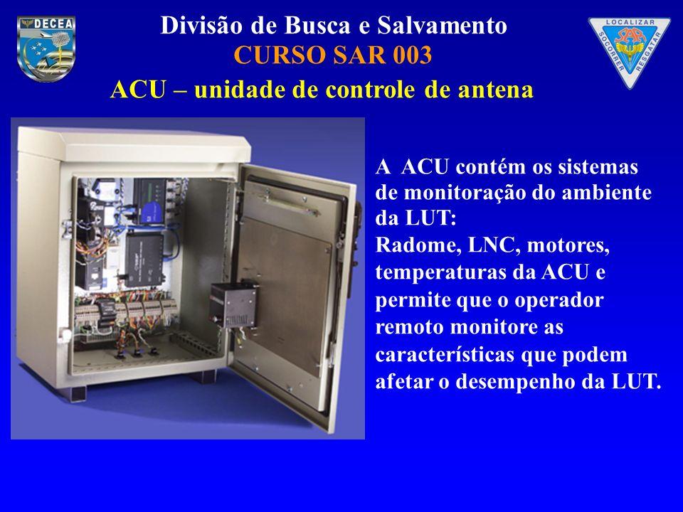 ACU – unidade de controle de antena