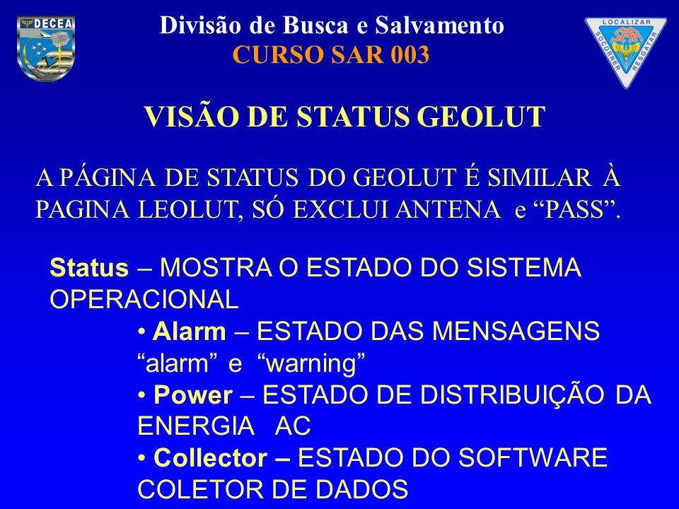 VISÃO DE STATUS GEOLUT A PÁGINA DE STATUS DO GEOLUT É SIMILAR À PAGINA LEOLUT, SÓ EXCLUI ANTENA e PASS .
