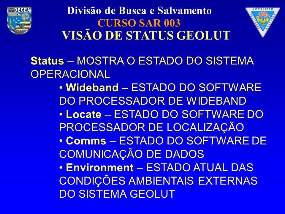 VISÃO DE STATUS GEOLUT Status – MOSTRA O ESTADO DO SISTEMA OPERACIONAL