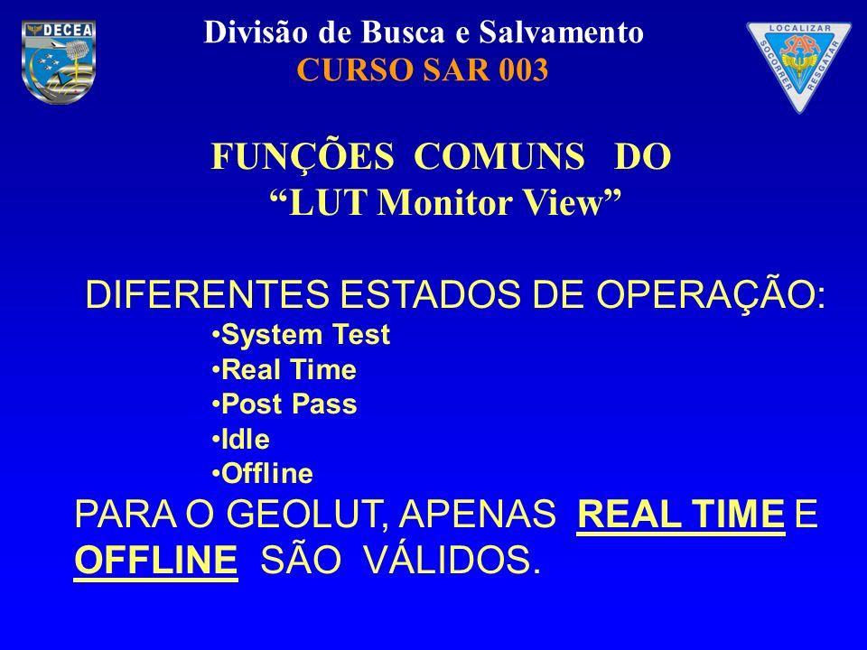 FUNÇÕES COMUNS DO LUT Monitor View